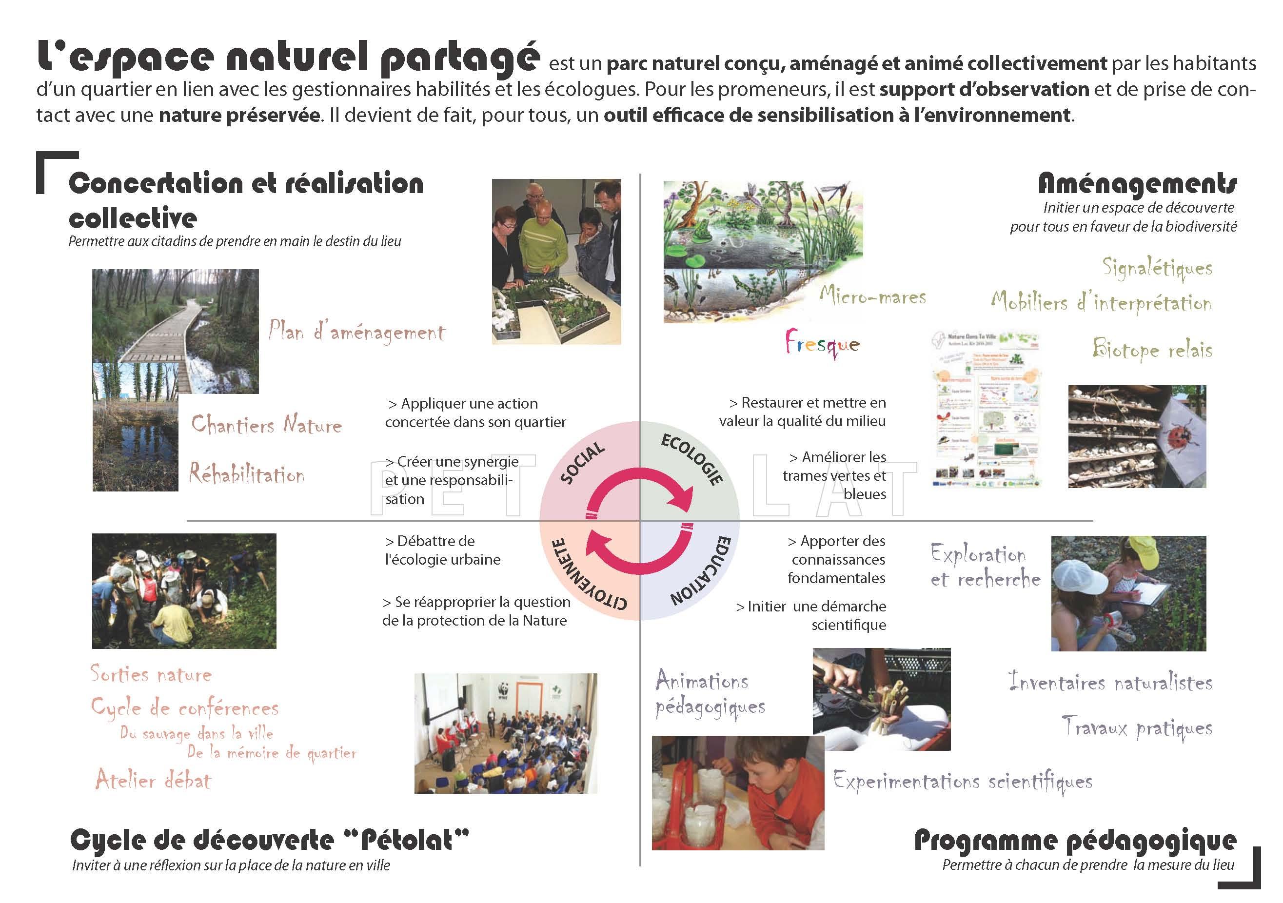 Ru de Pouilly - Espace Naturel Partagé