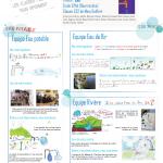 Poster de la classe Eau